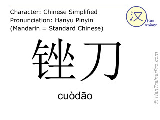 Chinese characters  ( cuodao / cuòdāo ) with pronunciation (English translation: file )
