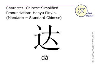 Caracteres chinos  ( da / dá ) con pronunciación (traducción española: alcanzar )