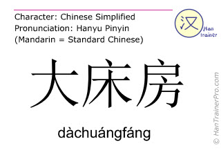 Chinese characters  ( dachuangfang / dàchuángfáng ) with pronunciation (English translation: room with king bed )