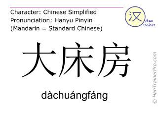 Chinesische Schriftzeichen  ( dachuangfang / dàchuángfáng ) mit Aussprache (Deutsche Bedeutung: Zimmer mit Kingsize-Bett )