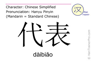 Chinese characters  ( daibiao / dàibiăo ) with pronunciation (English translation: delegate )