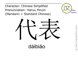 Caractère chinois  ( daibiao / dàibiăo ) avec prononciation (traduction française: déléguée )