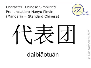 Chinese characters  ( daibiaotuan / daìbiăotuán ) with pronunciation (English translation: delegation )