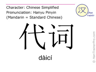 Chinese characters  ( daici / dàicí ) with pronunciation (English translation: pronoun )