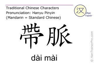 Chinesische Schriftzeichen  ( dai mai / dài mài ) mit Aussprache (Deutsche Bedeutung: Gallenblase 26 )