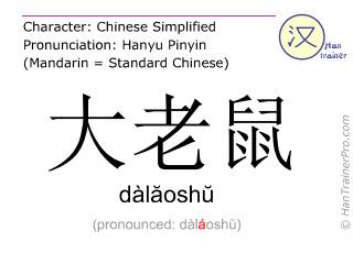 Caracteres chinos  ( dalaoshu / dàlăoshŭ ) con pronunciación (traducción española: rata )
