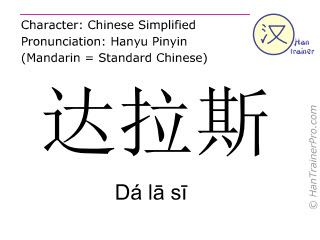 Chinese characters  ( Da la si / Dá lā sī ) with pronunciation (English translation: Dallas )