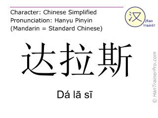Chinese characters  ( Da la si / Dá lā sī ) with pronunciation (English translation: Dallas )