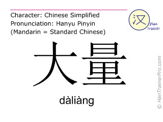 Chinese characters  ( daliang / dàliàng ) with pronunciation (English translation: many )