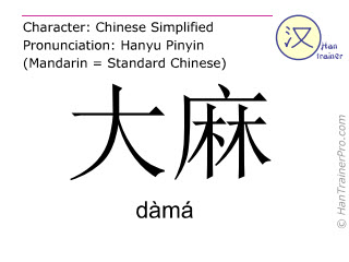 Chinese characters  ( dama / dàmá ) with pronunciation (English translation: cannabis )