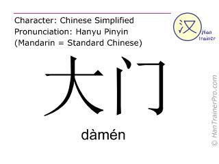 Caracteres chinos  ( damen / dàmén ) con pronunciación (traducción española: puerta )