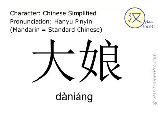 Chinese characters  ( daniang / dàniáng ) with pronunciation (English translation: aunt )