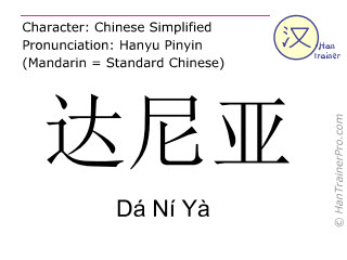 Chinesische Schriftzeichen  ( Da Ni Ya / Dá Ní Yà ) mit Aussprache (Deutsche Bedeutung: Tanja )