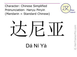 Chinese characters  ( Da Ni Ya / Dá Ní Yà ) with pronunciation (English translation: Tanja )