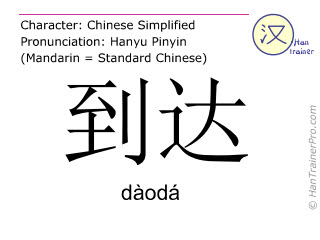 Chinese characters  ( daoda / dàodá ) with pronunciation (English translation: to arrive )