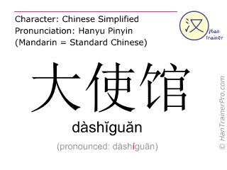 Chinesische Schriftzeichen  ( dashiguan / dàshĭguăn ) mit Aussprache (Deutsche Bedeutung: Botschaft )