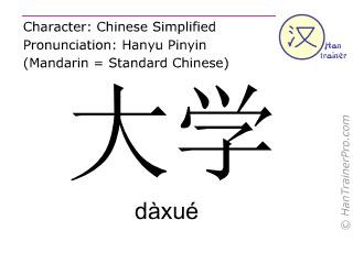 Caracteres chinos  ( daxue / dàxué ) con pronunciación (traducción española: universidad )