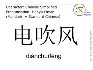 Chinese characters  ( dianchuifeng / diànchuīfēng ) with pronunciation (English translation: hair dryer )