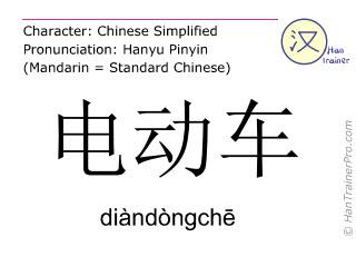 Caractère chinois  ( diandongche / diàndòngchē ) avec prononciation (traduction française: véhicule électrique )