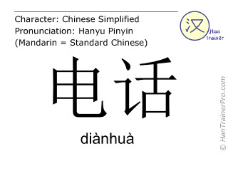 Chinese characters  ( dianhua / diànhuà ) with pronunciation (English translation: telephone )