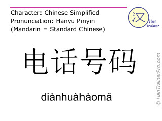 Chinese characters  ( dianhuahaoma / diànhuàhàomă ) with pronunciation (English translation: telephone number )