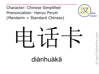 Chinese characters  ( dianhuaka / diànhuàkă ) with pronunciation (English translation: phone card )