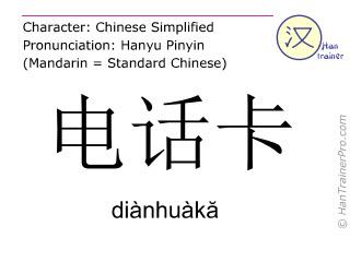 Caractère chinois  ( dianhuaka / diànhuàkă ) avec prononciation (traduction française: télécarte )