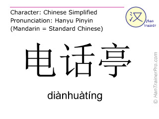 Chinese characters  ( dianhuating / diànhuàtíng ) with pronunciation (English translation: telephone booth )