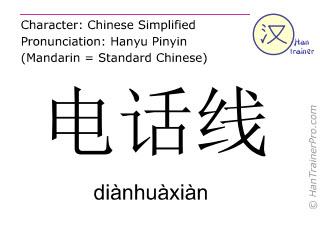 Chinese characters  ( dianhuaxian / diànhuàxiàn ) with pronunciation (English translation: telephone cord )