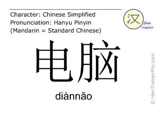 Chinesische Schriftzeichen  ( diannao / diànnăo ) mit Aussprache (Deutsche Bedeutung: Computer )