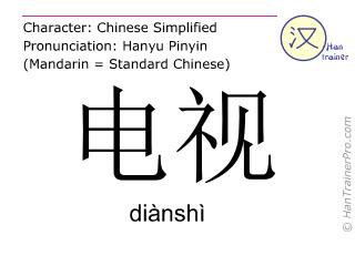 Caracteres chinos  ( dianshi / diànshì ) con pronunciación (traducción española: televisión )