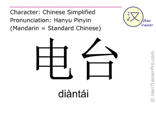 Chinese characters  ( diantai / diàntái ) with pronunciation (English translation: broadcasting station )
