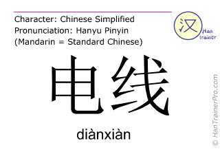 Chinese characters  ( dianxian / diànxiàn ) with pronunciation (English translation: wire )