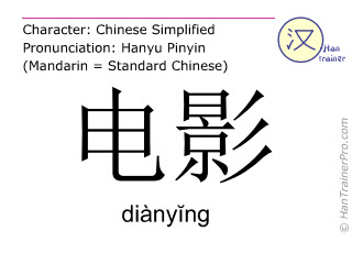 Chinese characters  ( dianying / diànyĭng ) with pronunciation (English translation: movie )