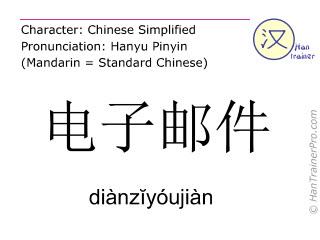 Caractère chinois  ( dianziyoujian / diànzĭyóujiàn ) avec prononciation (traduction française: courrier électronique )
