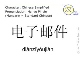 Chinesische Schriftzeichen  ( dianziyoujian / diànzĭyóujiàn ) mit Aussprache (Deutsche Bedeutung: E-Mail )