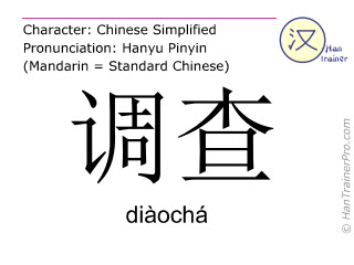 Chinese characters  ( diaocha / diàochá ) with pronunciation (English translation: to investigate )