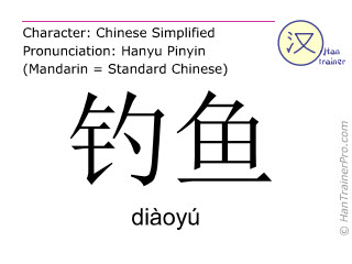 Chinese characters  ( diaoyu / diàoyú ) with pronunciation (English translation: to go fishing )