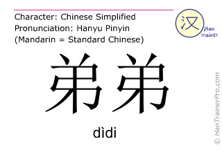 Caracteres chinos  ( didi / dìdi ) con pronunciación (traducción española: hermano menor )