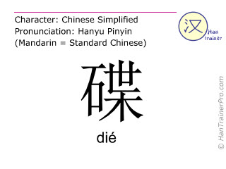 Chinese characters  ( die / dié ) with pronunciation (English translation: dish )