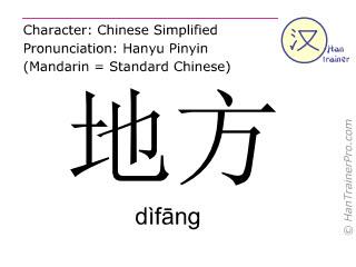 Caractère chinois  ( difang / dìfāng ) avec prononciation (traduction française: lieu )