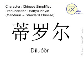 Chinese characters  ( Diluoer / Dìluóĕr ) with pronunciation (English translation: Tyrol )