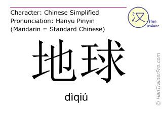 汉字  ( diqiu / dìqiú ) 包括发音 (英文翻译: earth )
