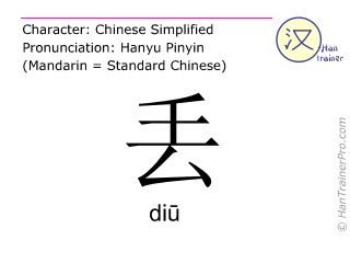 Chinese characters  ( diu / diū ) with pronunciation (English translation: to lose )