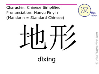 Chinese characters  ( dixing / dìxíng ) with pronunciation (English translation: landform )