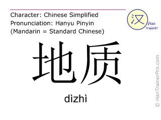 Chinese characters  ( dizhi / dìzhì ) with pronunciation (English translation: geology )