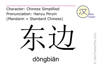 Chinese characters  ( dongbian / d&#333ngbi&#257n ) with pronunciation (English translation: east )