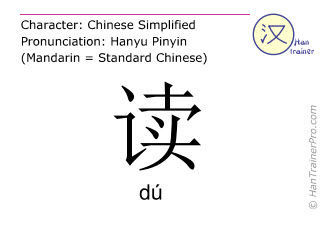 Chinese characters  ( du / dú ) with pronunciation (English translation: to read )