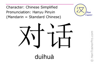Chinese characters  ( duihua / duìhuà ) with pronunciation (English translation: dialogue )