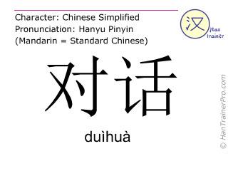 Caracteres chinos  ( duihua / duìhuà ) con pronunciación (traducción española: diálogo )